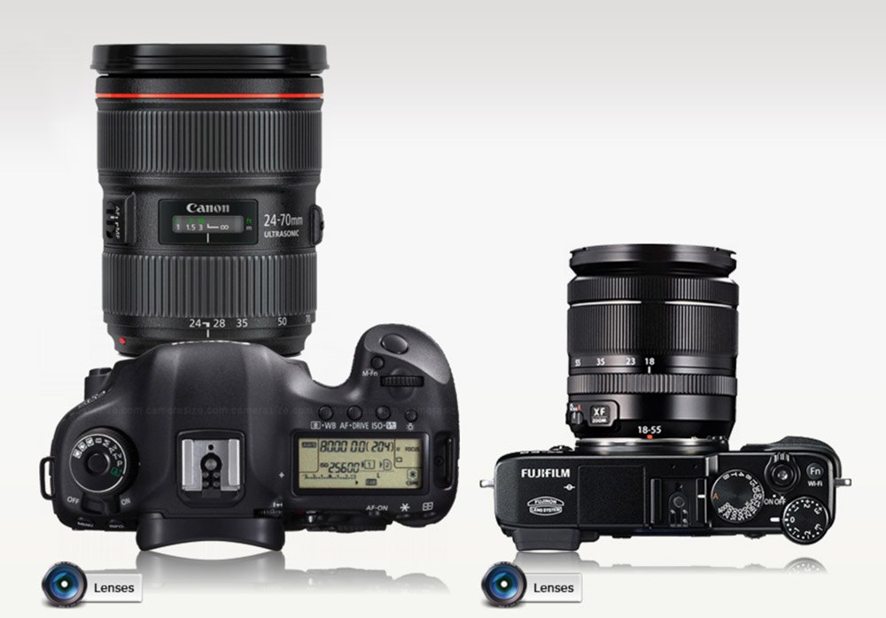 Comparing the Fuji X-E2 and the Canon 5D Mark III